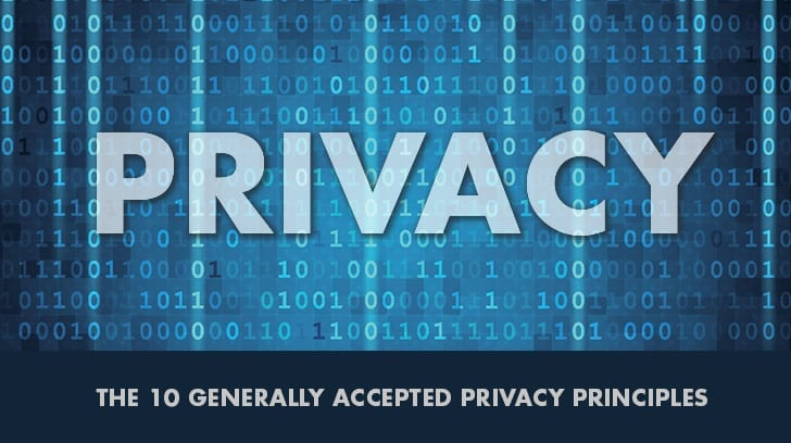 GAPP Privacy: 10 Generally Accepted Privacy Principles