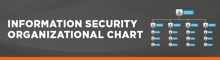 Information security organizational chart
