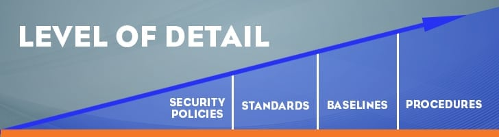 Know the level of detail needed for security procedures