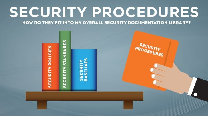 Security procedures & how do they fit