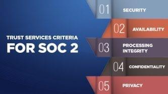 Trust Services Criteria for SOC 2