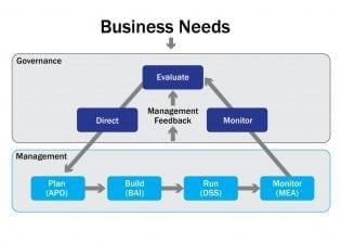 governancemanagmentkeyareas-02