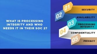 What is processing integrity?
