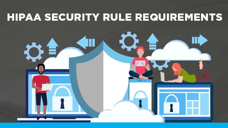 HIPAA Security Rule Requirements