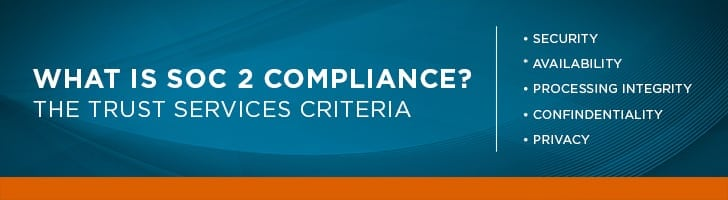 What is SOC 2 compliance?