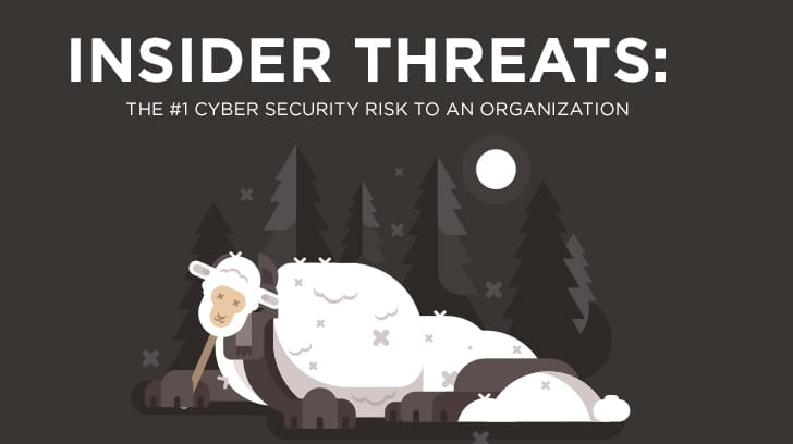 Insider threats: Learn how to protect your organization