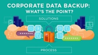 What's the point of corporate data backup?