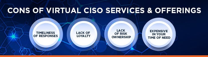 Cons of using a virtual CISO