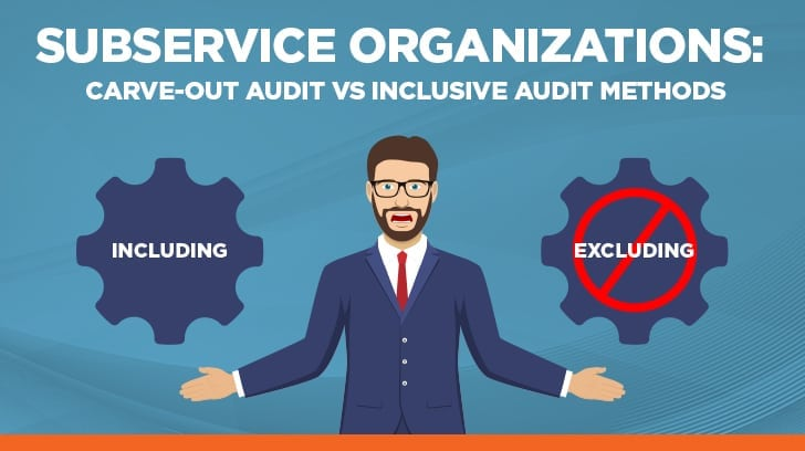 Subservice organizations: carve-out audit vs. inclusive audit