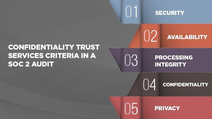 Confidentiality trust services criteria