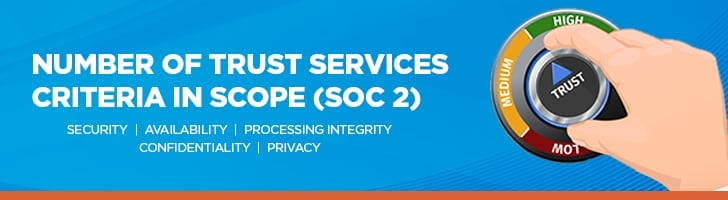 Number of trust services criteria in scope of SOC 2