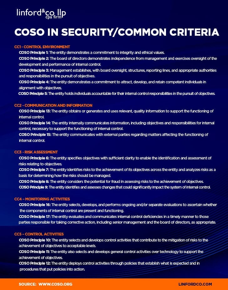 COSO Security common criteria