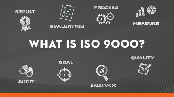 What is ISO 9000