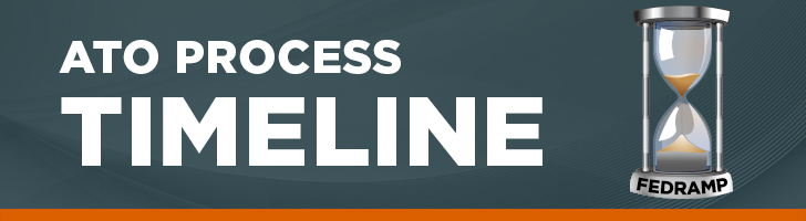 What ATO process timeline is recommended?