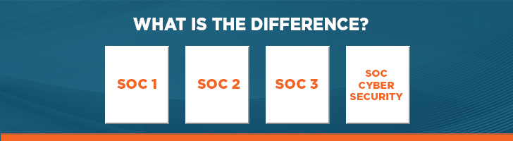 Different types of SOC services