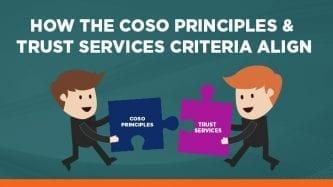 How COSO principles & trust services criteria align