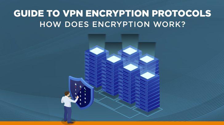 VPN encryption protocols