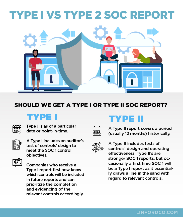 SOC Audit: Type 1 vs Type 2