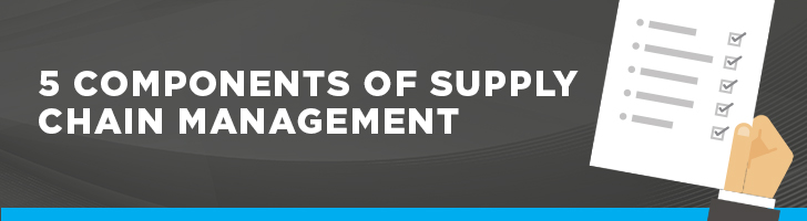 Five components of supply chain management