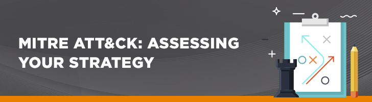 MITRE ATT&CK and assessing your strategy