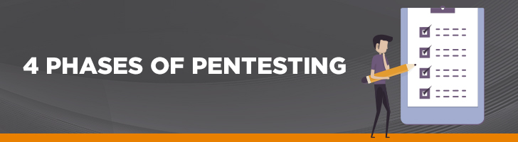 Four phases of pentesting