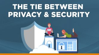 Security & Privacy: You Can't Have Privacy Without Security
